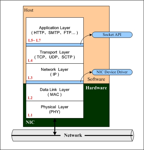 group:network_fig01.jpg